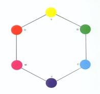 Komplementärfarbe Zu Grün max theater veranstaltungstechnik farbmischarten